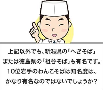 上記以外でも、新潟県の「へぎそば」または徳島県の「祖谷そば」も有名です。9位岩手のわんこそばは知名度は、かなり有名なのではないでしょうか?